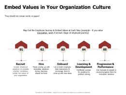 Embed Values In Your Organization Culture Hire Ppt Powerpoint Presentation Icon