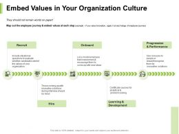Embed Values In Your Organization Culture Progression Ppt Powerpoint Presentation Pictures