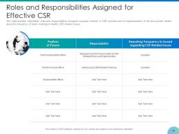 Embedding CSR And Sustainability Into Work Culture Powerpoint Presentation Slides