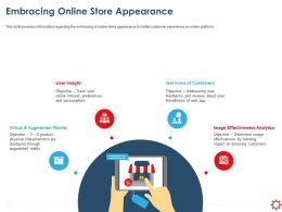 Embracing Online Store Appearance User Insight Ppt Presentation Styles Brochure