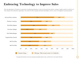Embracing Technology To Improve Sales Embracing Ppt Powerpoint Presentation Infographic Template