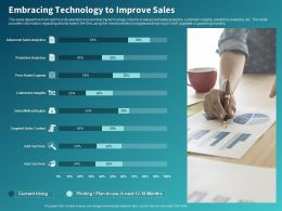 Embracing Technology To Improve Sales Ppt Powerpoint Presentation Slides Outline
