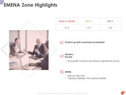 Emena Zone Highlights Ppt Powerpoint Presentation Professional Brochure