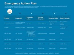 Emergency Action Plan Areas Ppt Powerpoint Presentation Clipart