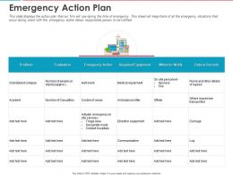 Emergency Action Plan Ppt Powerpoint Presentation Gallery Master Slide