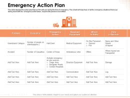 Emergency Action Plan Transported Powerpoint Presentation Templates