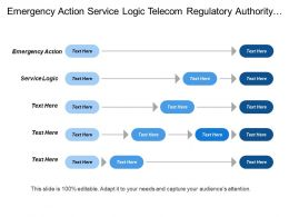 Emergency Action Service Logic Telecom Regulatory Authority India