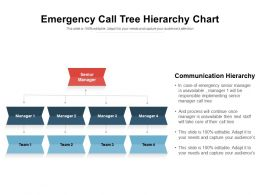Emergency Call Tree Hierarchy Chart