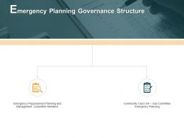 Emergency Planning Governance Structure Community Planning E64 Ppt Powerpoint Presentation Icon Example
