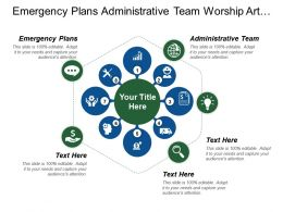 Emergency Plans Administrative Team Worship Art Outreach Team