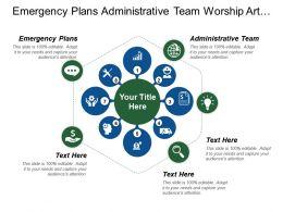 emergency_plans_administrative_team_worship_art_outreach_team_Slide01