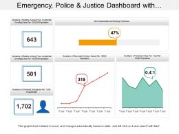 Emergency Police And Justice Dashboard With Absenteeism At Shooting Practice