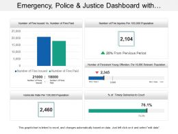 Emergency Police And Justice Dashboard With Timely Deliveries To Court
