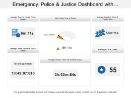 Emergency Police And Justice Dashboard With Total Street Time Of Police