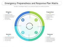 Emergency Preparedness And Response Plan Matrix