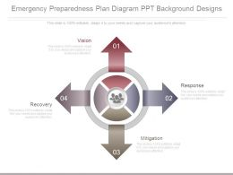 Emergency Preparedness Plan Diagram Ppt Background Designs