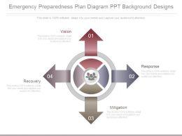 Emergency Preparedness Plan Diagram Ppt Background Designs