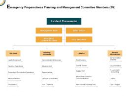 Emergency Preparedness Planning And Management Committee Members E66 Ppt Powerpoint Presentation Icon Files