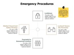 Emergency Procedures Management Ppt Powerpoint Presentation File Portfolio