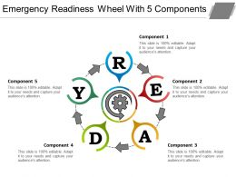 Emergency Readiness Wheel With 5 Components