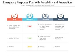 Emergency Response Plan With Probability And Preparation