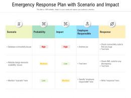 Emergency Response Plan With Scenario And Impact
