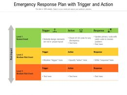 Emergency Response Plan With Trigger And Action