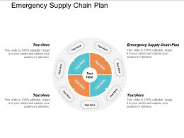 Emergency Supply Chain Plan Ppt Powerpoint Presentation Styles Graphics Cpb