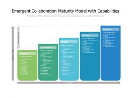 Emergent Collaboration Maturity Model With Capabilities