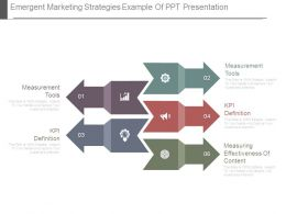 Emergent Marketing Strategies Example Of Ppt Presentation