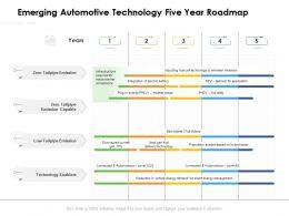 Emerging Automotive Technology Five Year Roadmap