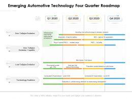 Emerging Automotive Technology Four Quarter Roadmap
