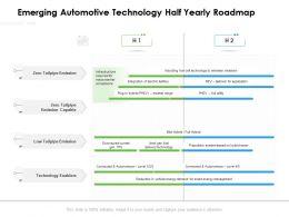 Emerging Automotive Technology Half Yearly Roadmap