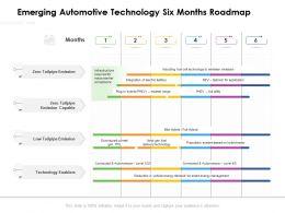Emerging Automotive Technology Six Months Roadmap