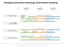 Emerging Automotive Technology Three Months Roadmap