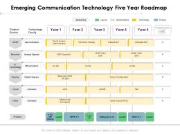 Emerging Communication Technology Five Year Roadmap