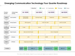 Emerging Communication Technology Four Quarter Roadmap