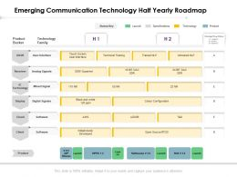 Emerging Communication Technology Half Yearly Roadmap