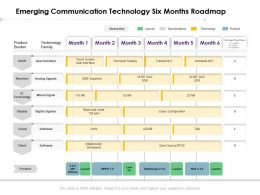 Emerging Communication Technology Six Months Roadmap