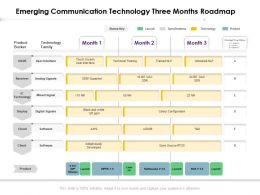 Emerging Communication Technology Three Months Roadmap
