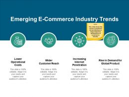 Emerging E Commerce Industry Trends Ppt Powerpoint Presentation Aids