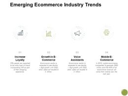 Emerging Ecommerce Industry Trends Growth A704 Ppt Powerpoint Presentation Pictures Slides