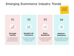 Emerging Ecommerce Industry Trends Increase Loyalty A665 Ppt Powerpoint Presentation Outline