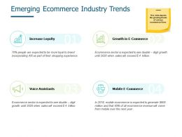 Emerging Ecommerce Industry Trends Increase Loyalty Technology Ppt Powerpoint Presentation Ideas
