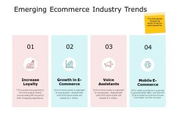 Emerging Ecommerce Industry Trends Ppt Powerpoint Presentation File Design Inspiration