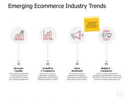 Emerging Ecommerce Industry Trends Ppt Powerpoint Presentation Layouts Structure
