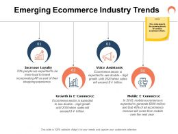 Emerging Ecommerce Industry Trends Ppt Powerpoint Presentation Show