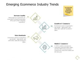 Emerging Ecommerce Industry Trends Voice Assistants A683 Ppt Powerpoint Presentation Styles