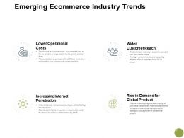 Emerging Ecommerce Industry Trends Wider Customer Reach A703 Ppt Powerpoint Presentation