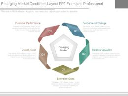 Emerging Market Conditions Layout Ppt Examples Professional